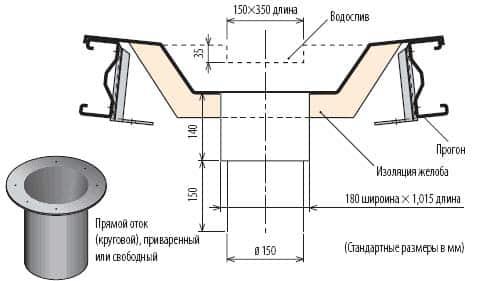 Бань теплоизоляция саун для и