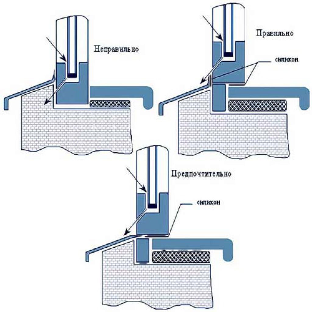 Установка деревянных окон: технологии монтажа 91