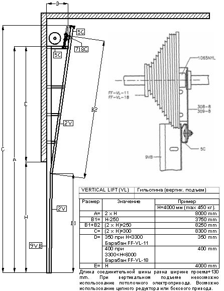 Фото — чертеж секционных ворот